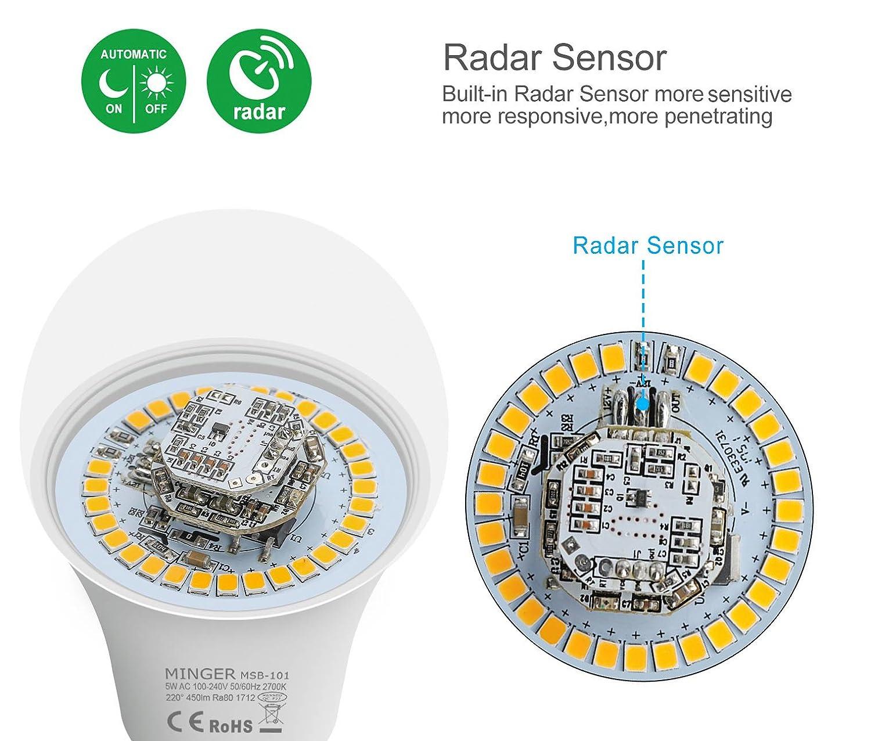 Radar Sensor Bombilla Minger Sensor de movimiento LED luces para interior, Exterior, Veranda, Piso, Patio, garaje 5.00W, 240.00V: Amazon.es: Bricolaje y ...