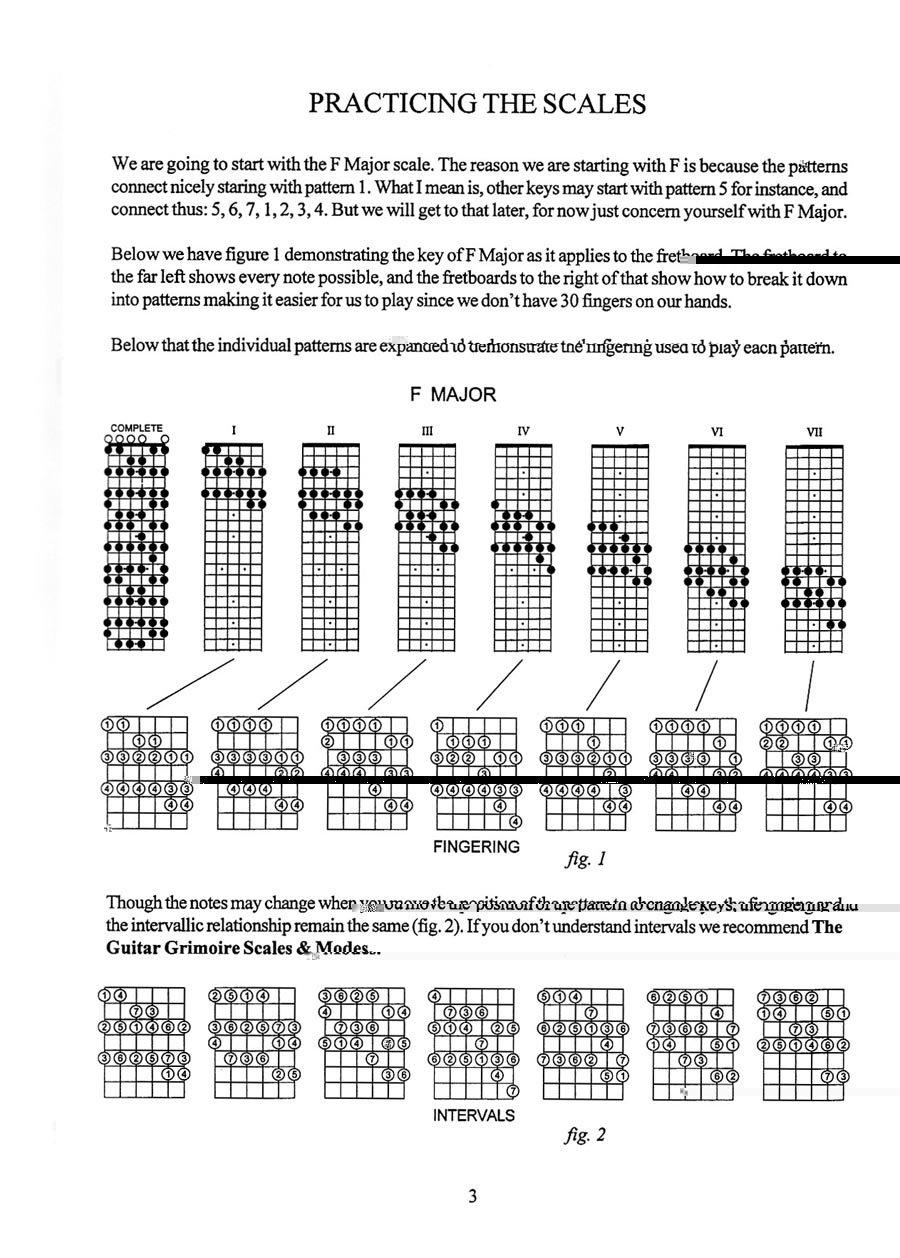 The Guitar Grimoire The Exercise Book Adam Kadmon 9780825835650