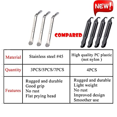 Bike Tire Levers 5 pcs Premium Bicycle Tire Lever Tyre Spoon Iron Changing Tool