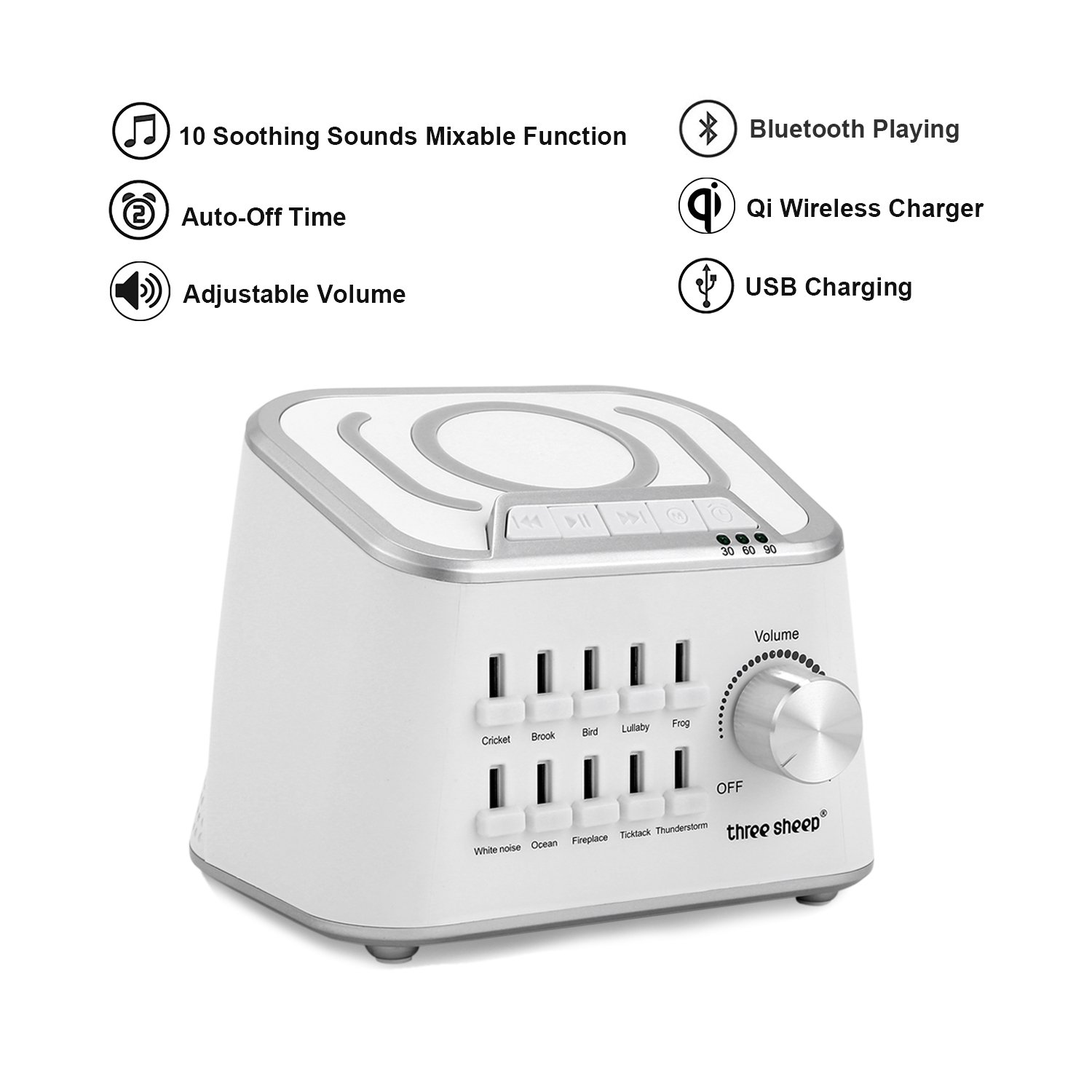 Sound Machine for Sleeping Relaxation Portable Sleep Sound Therapy with 10 Natural and Soothing Sounds for Home, Office or Travel