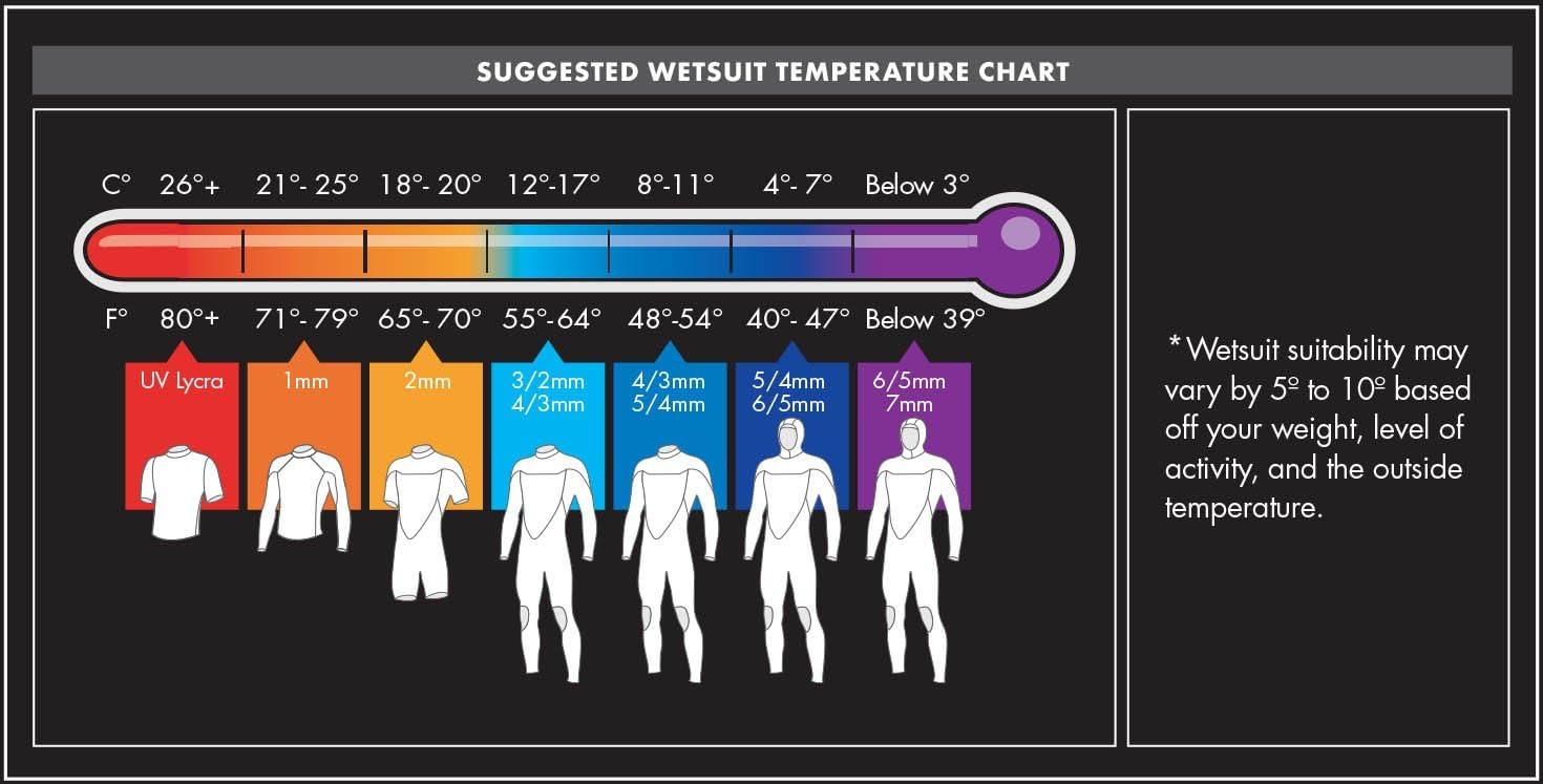 ONEILL WETSUITS Damen Womens Reactor Ii 2mm Back Zip Spring Wetsuit