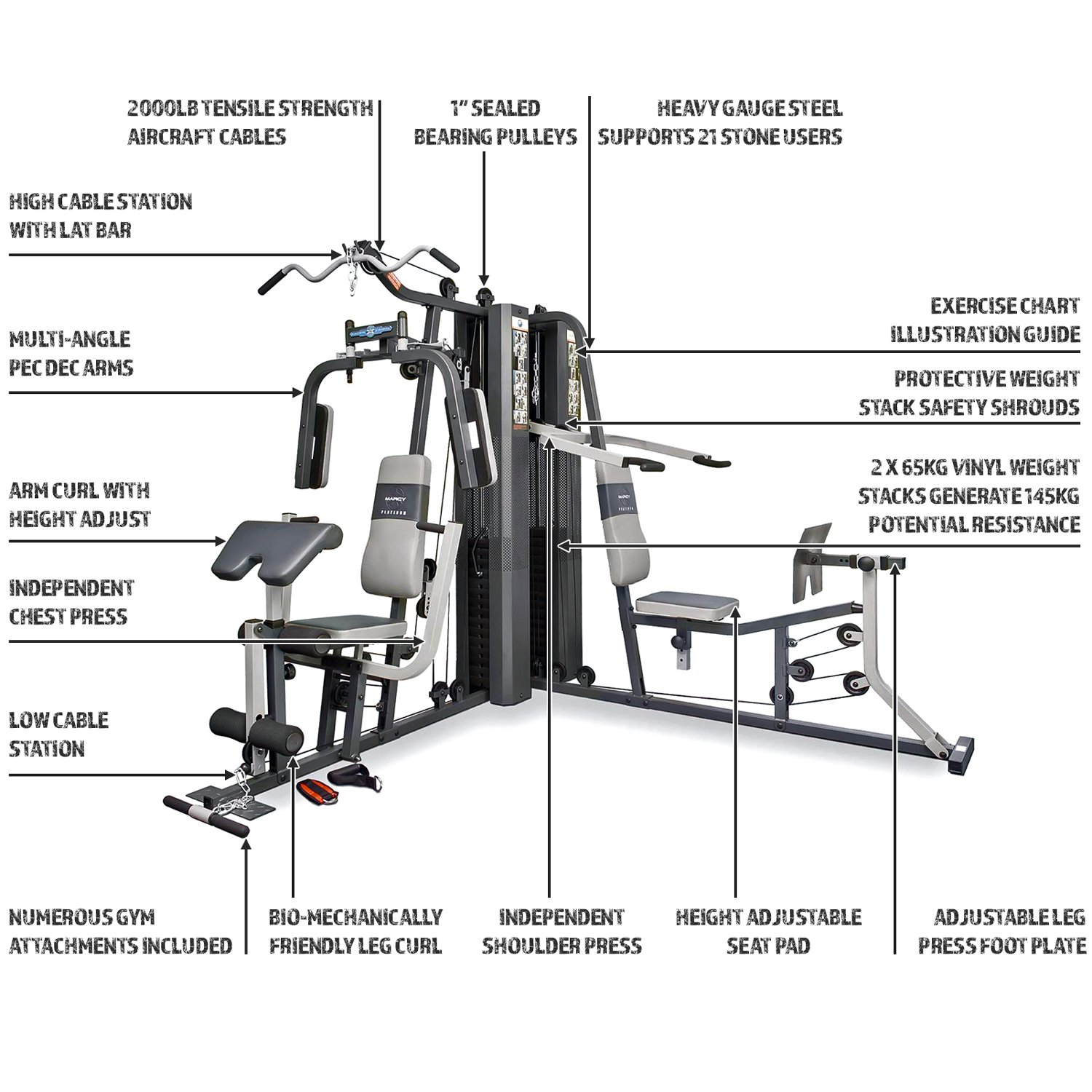 Marcy GS99 Dual Stack Home Gym (Leg Press, 2 Users), 2 x 65 kg:  Amazon.co.uk: Sports & Outdoors