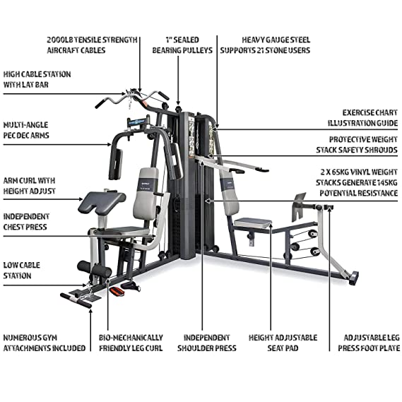 Marcy Gs99 Dual Stack Home Gym Leg Press 2 Users 2 X 65 Kg