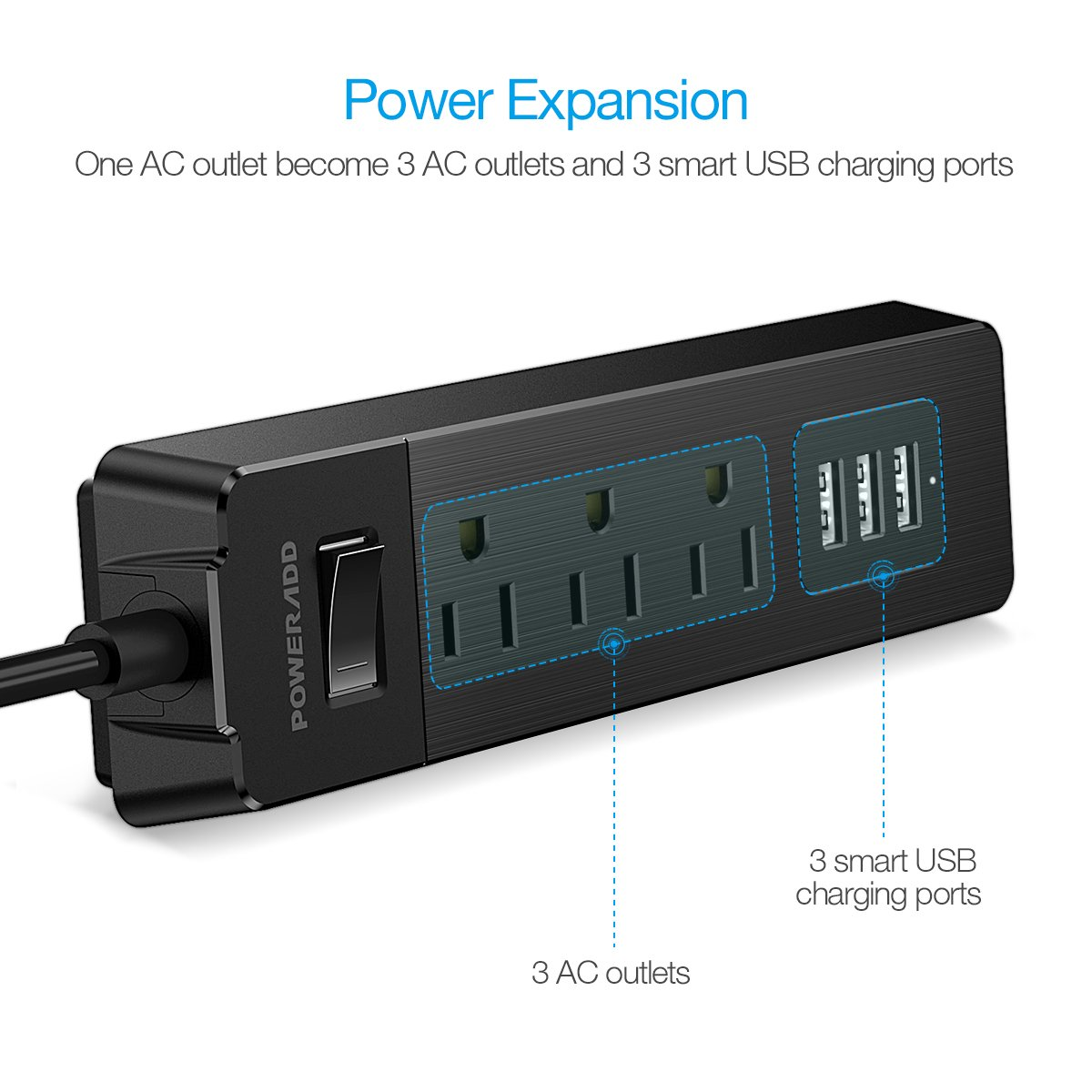 Poweradd 3-Outlet Surge Protector Power Strip 1250W with 3 Smart USB Charging Ports and 5ft Heavy Extension Cord, Charging Station ,300 Joules - Black