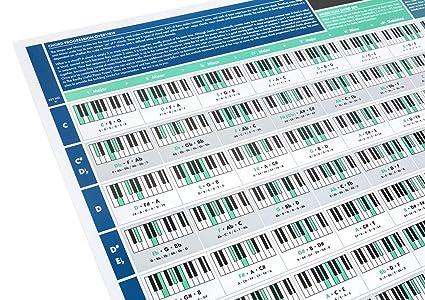 Pack de Posters de Acordes para Piano - The Really Useful Piano Poster y The Really Useful Chord Progression Poster - Aprende a tocar el piano y ...