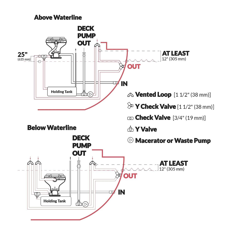 71SF84EDuDL._SL1500_ amazon com five oceans tmc marine 12v electric small bowl toilet