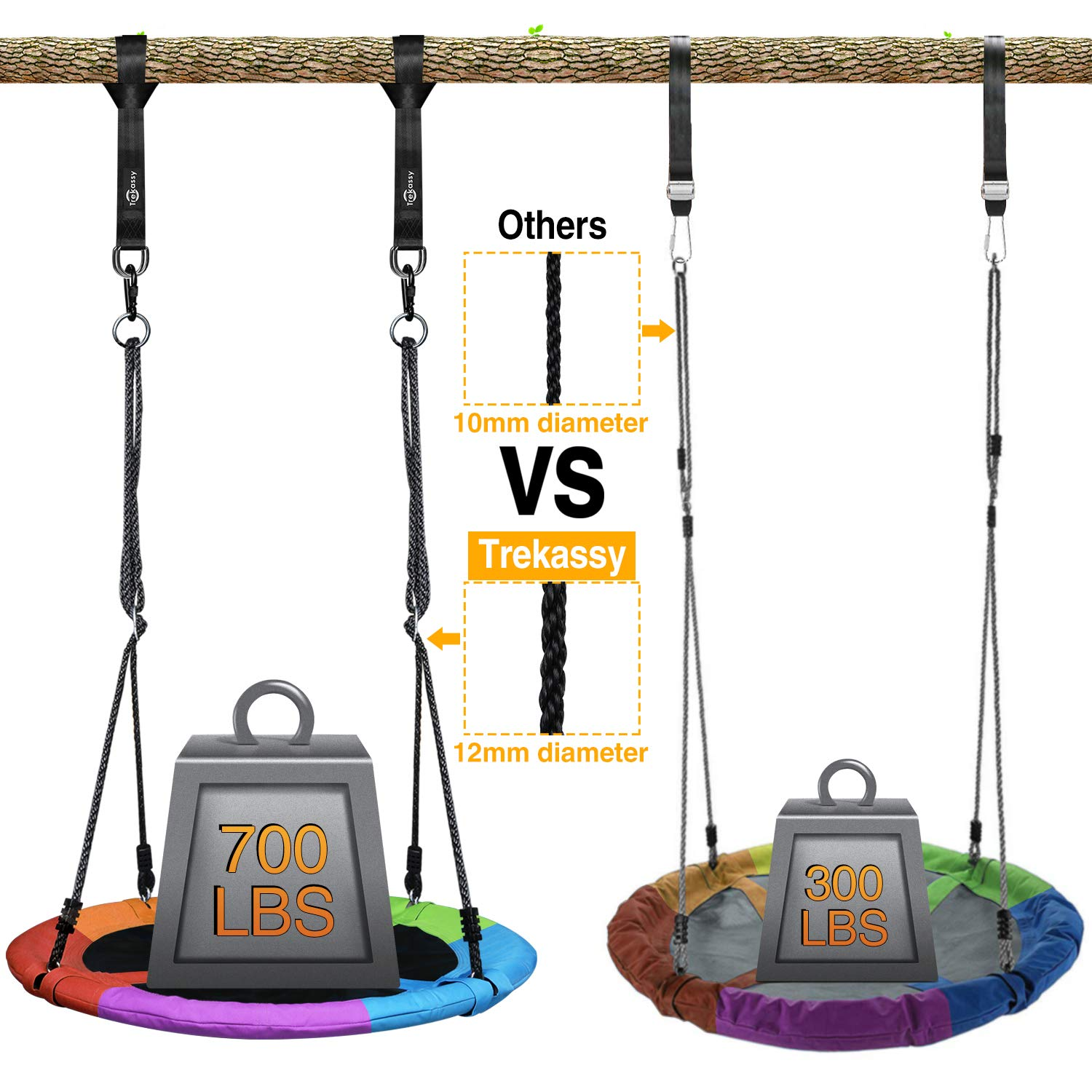 Trekassy 700 lb Saucer Tree Swing for Kids Adults 40 Inch 900D Oxford Waterproof Frame with 2 Hanging Straps - Rainbow by Trekassy (Image #5)