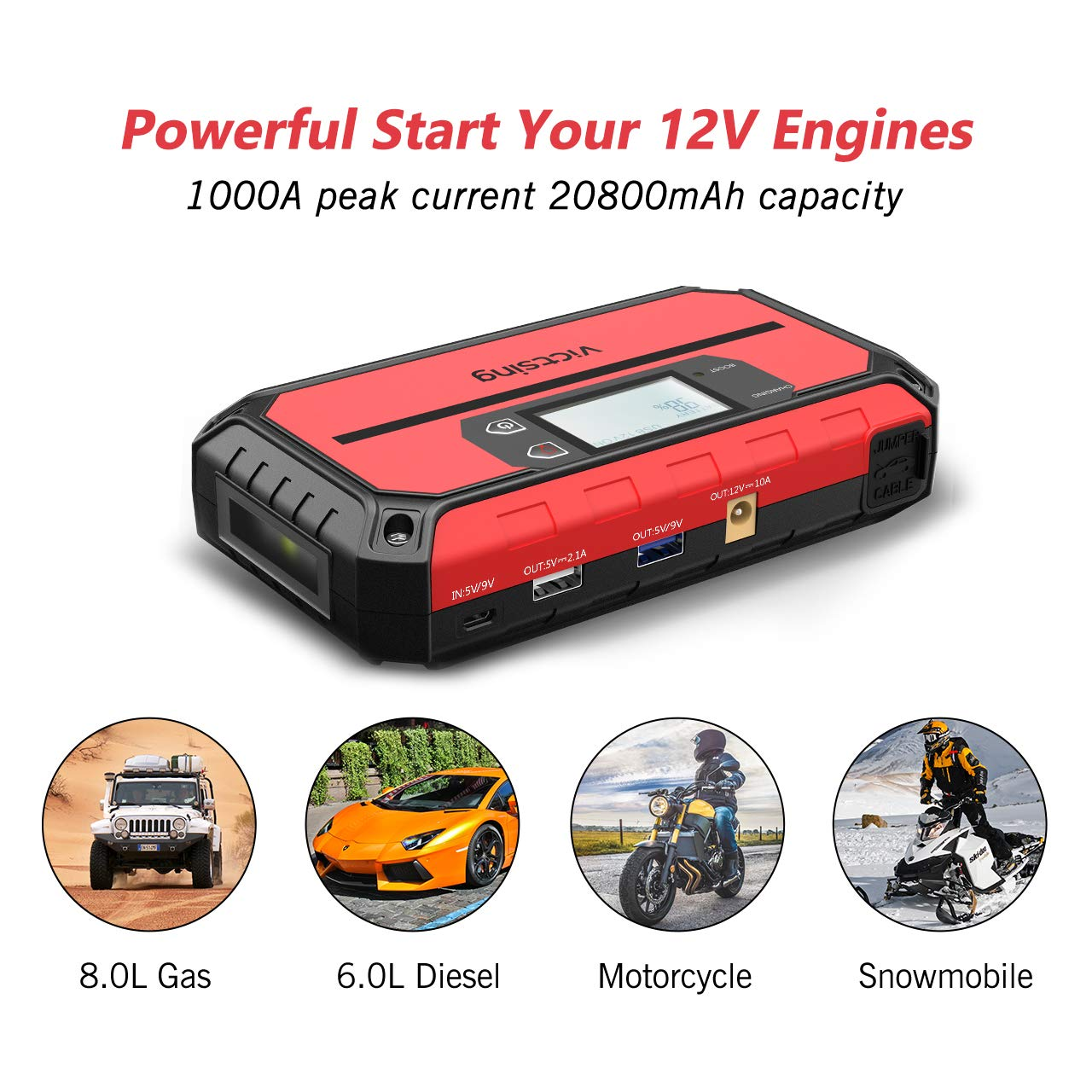VicTsing Portable Car Jump Starter 1000A Peak 20800mAh (Up to 8.0L Gas, 6.0L Diesel Engine), 12V Auto Battery Booster,5 in 1 Compact Power Pack with QC3.0 Output, Built-in Compass and LED Light by VicTsing (Image #2)