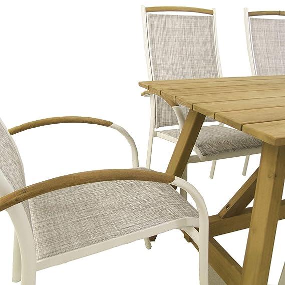 muebles jardín Conjunto para terraza, Mesa Teca Grado A de ...