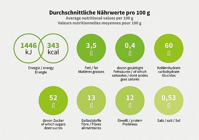 Mundo Feliz - Bayas de goji ecológicas, 5 bolsas de 100 g