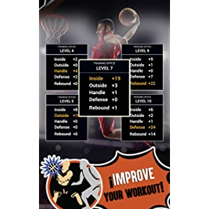 Basketball Manager UKnow: Amazon.es: Appstore para Android