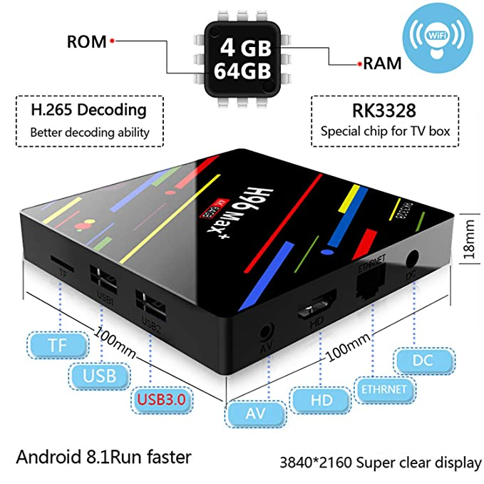 Androiod 9 0 TV Box, h96 max+ 4GB RAM 64GB ROM RK3328 Quad Core 64 Bits  Processor Support 3D/4K/2 4G/5G Dual Wifi/100M LAN/H265 | Streaming Media