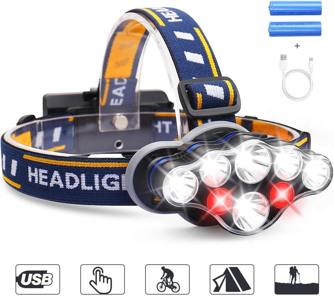 Adjustable Head Adjustable Focus Headlight RANKE Super Bright LED Head Torch