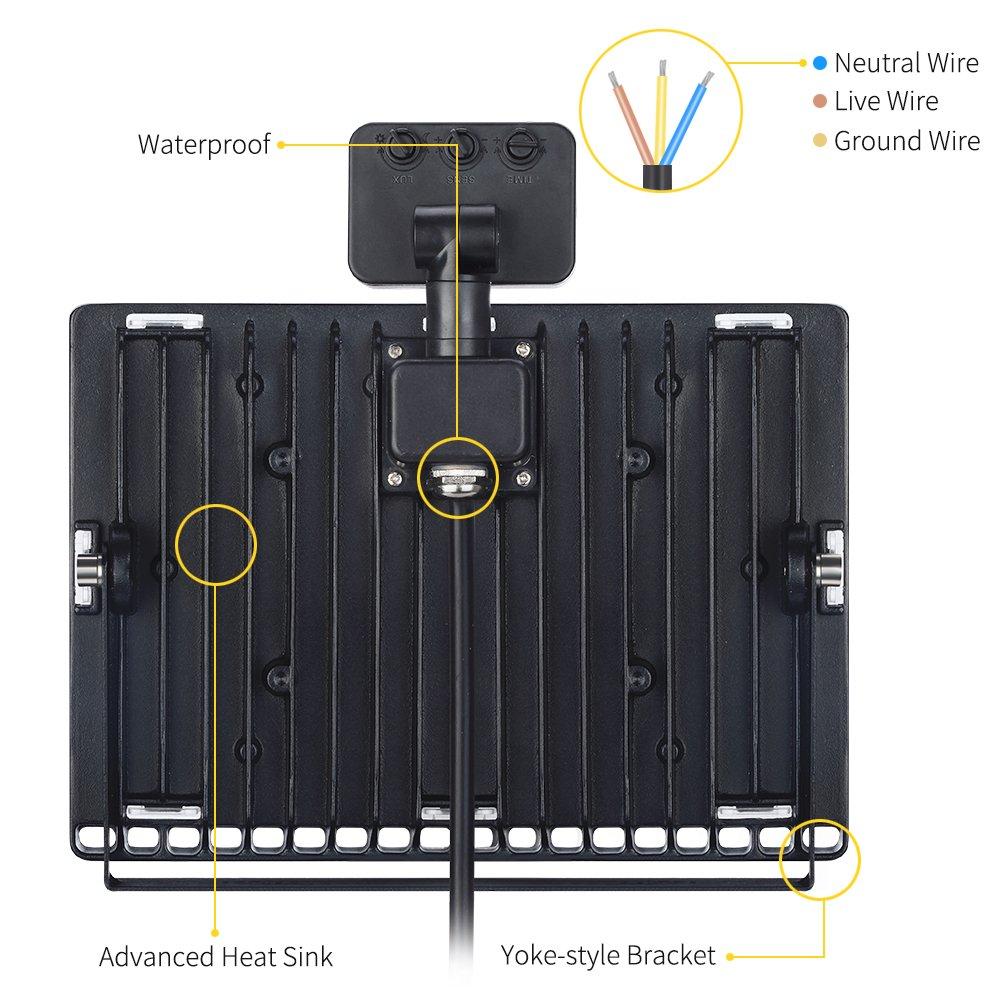 100W LED Fluter + Bewegungsmelder Warmweiß, HimanJie Ultra Dünn LED ...