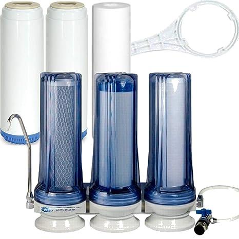 Amazon.com: Fountainhead 3 Etapa Countertop Filtro de agua ...