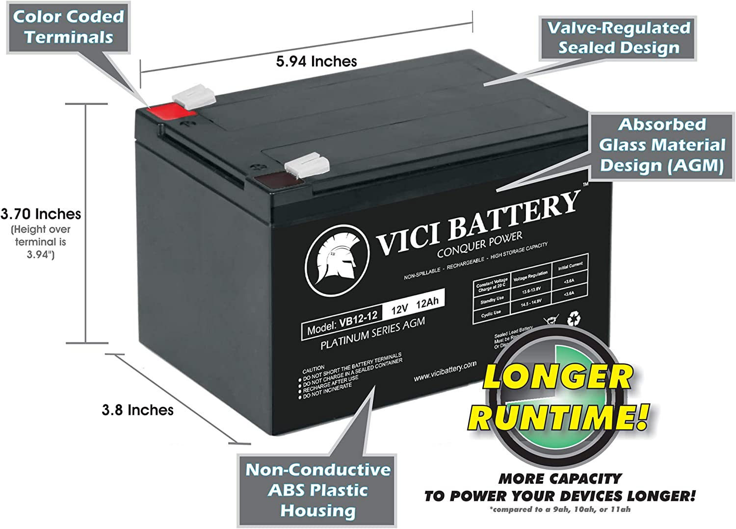 VICI Battery 12V 12AH Compatible Battery for 6-DZM-12 APC Scooter Medical 4 Pack Brand Product