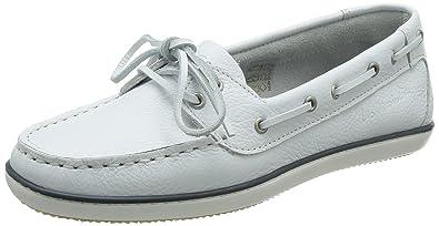 Chaussures TBS femme bxmwhp3V