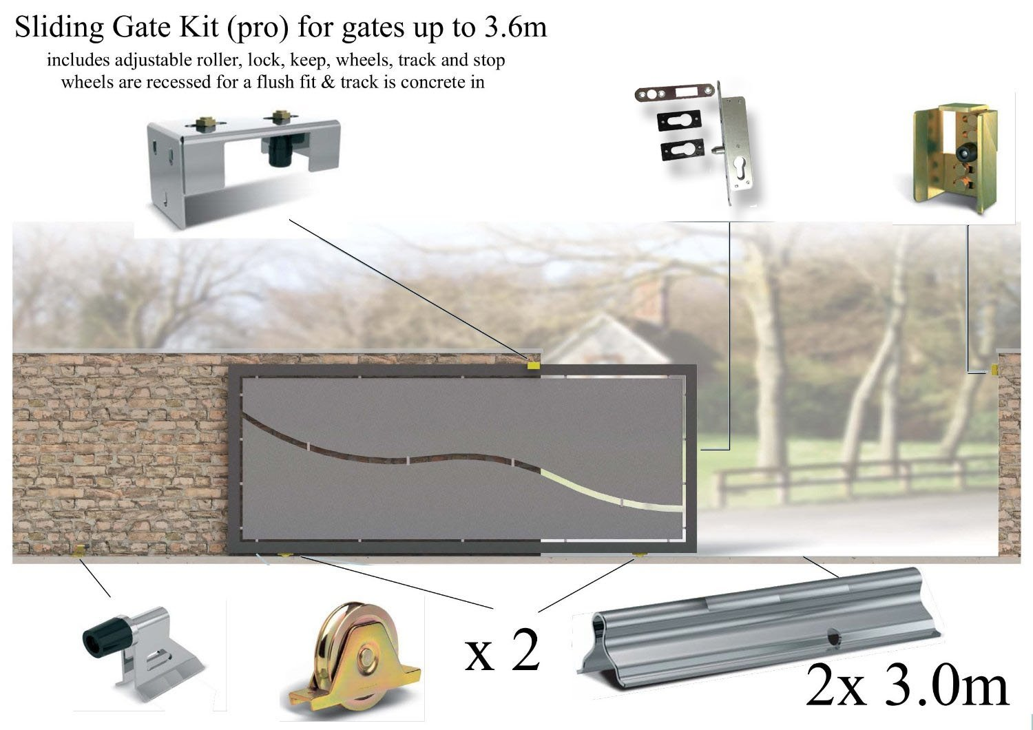 Concrete in Sliding Gate Kits, contains