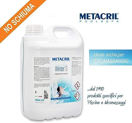 Metacril - Invernadero de acción antialgas de Alta concentración ...
