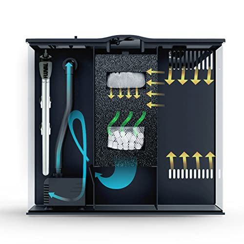 Back panel filtration system