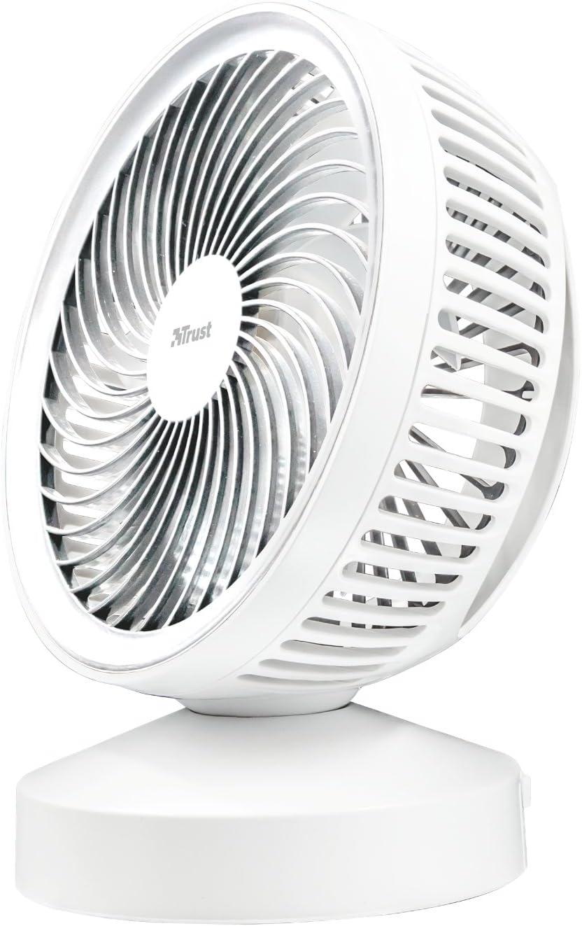 Trust Ventu - Ventilador de refrigeración, Color Blanco [Modelo Antiguo]