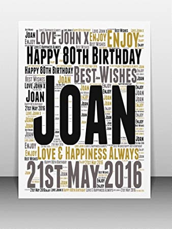 Personalised 80th Birthday Word Art Greeting Card Details Required