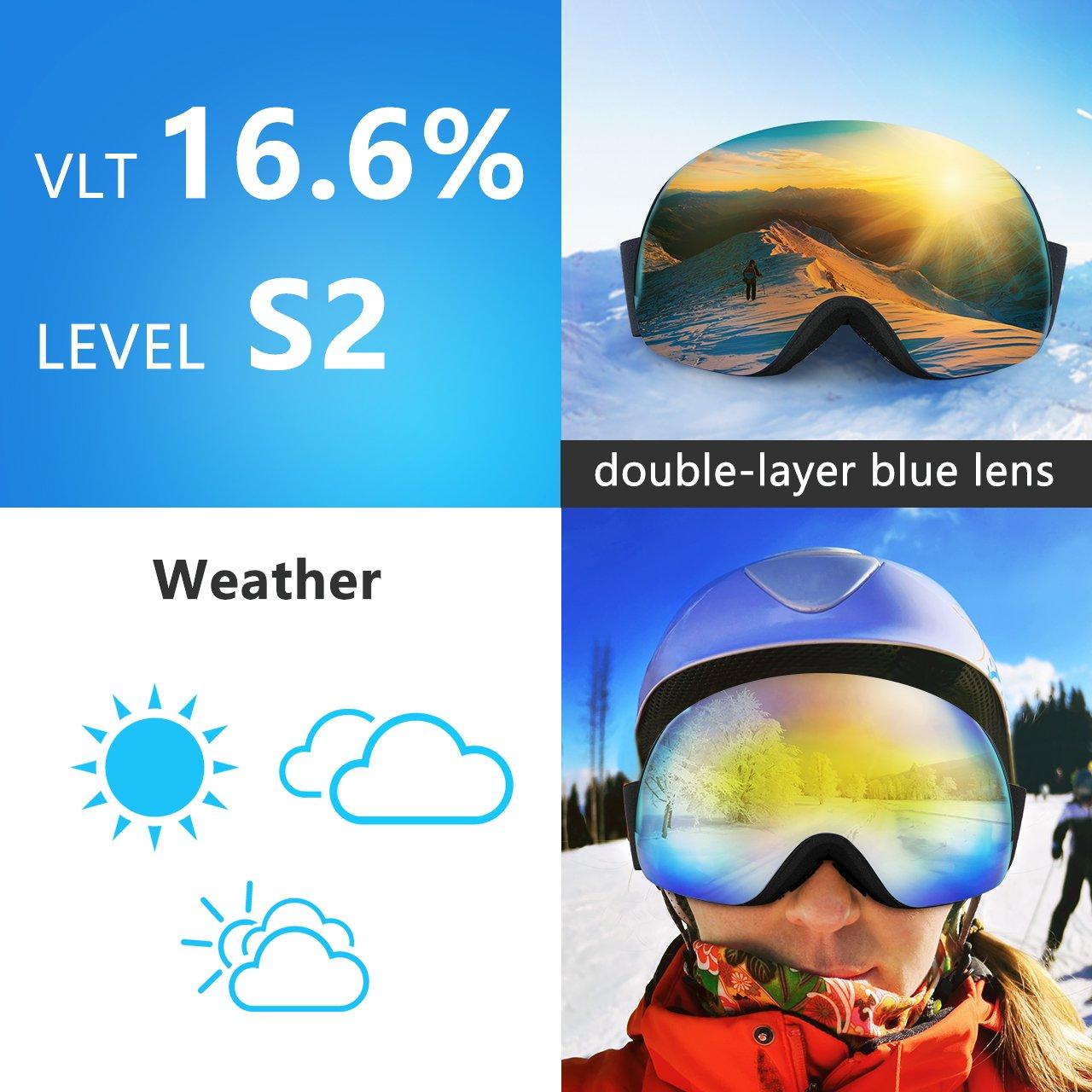 Mpow Ski Goggles Anti-fog Pro UV400 Protection Blue