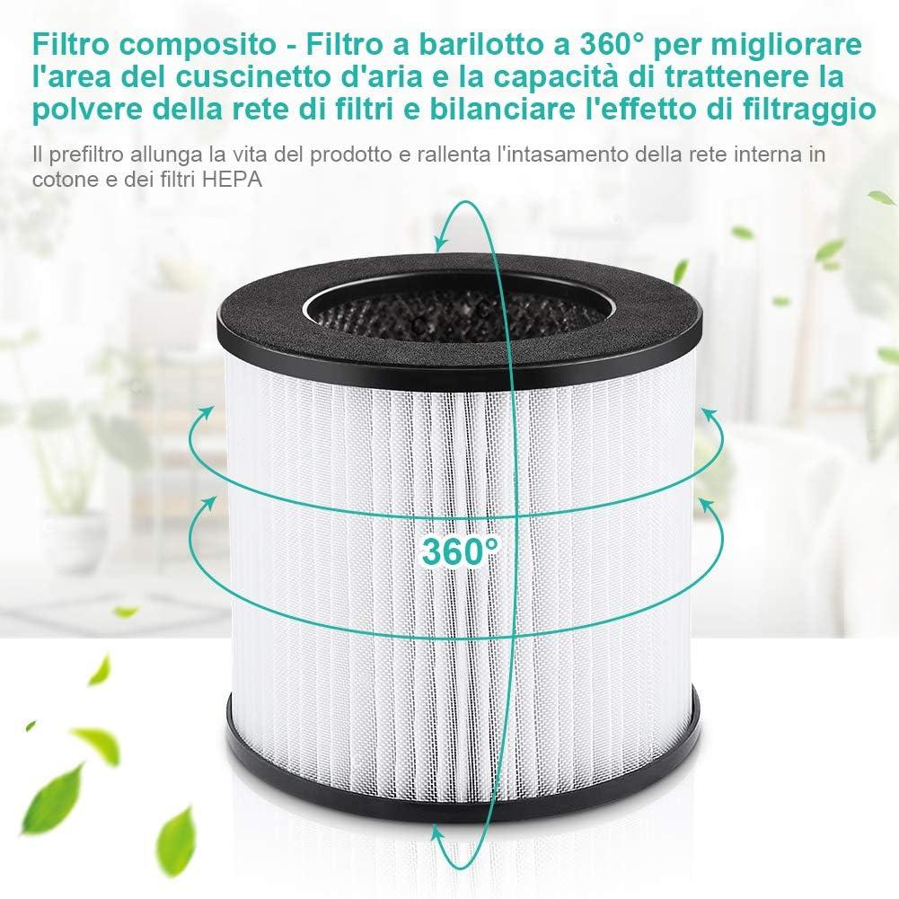 yissvic filtro de carbón Activo para purificador de aire kj50g-d4: Amazon.es: Hogar