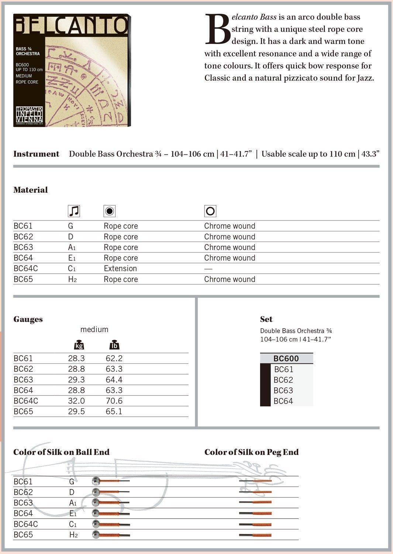 Thomastik-Infeld BC63 Custom Connolly Music Company
