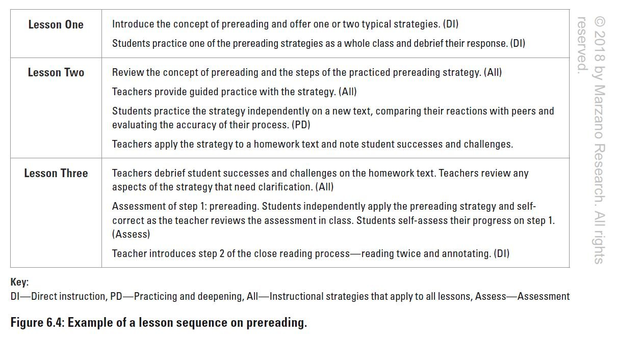 Amazon.com: Close Reading in the Secondary Classroom (Improve Literacy,  Reading Comprehension, and Critical-Thinking Skills) (The Classroom  Strategies) ...