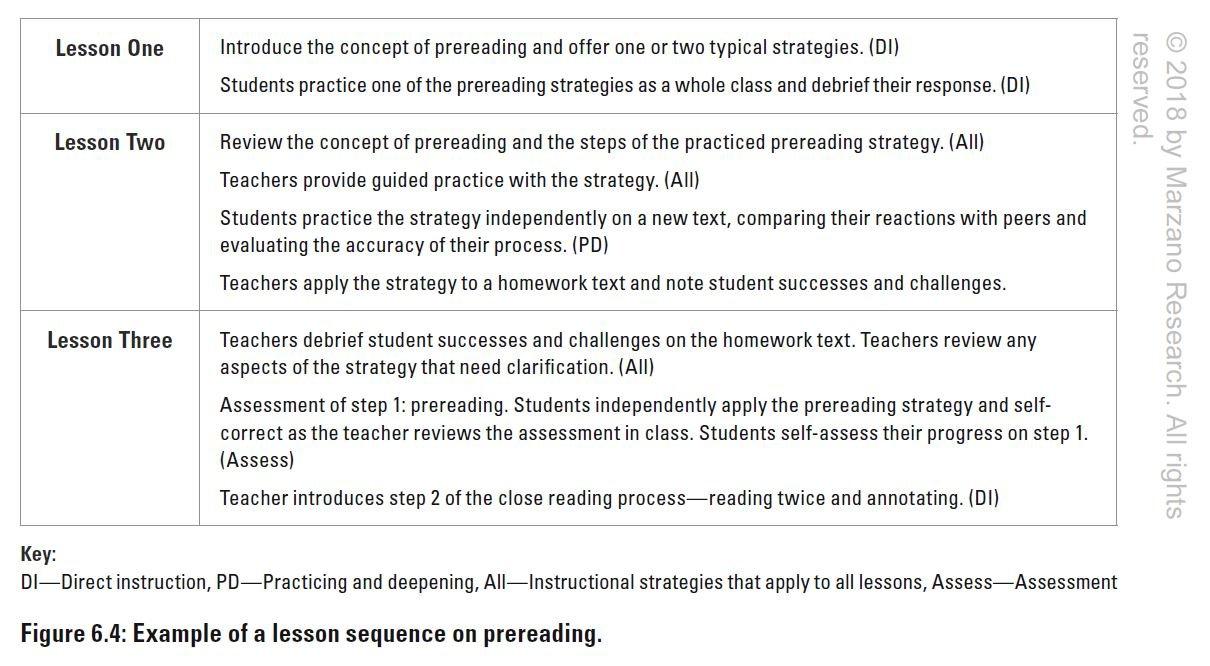 Amazon Close Reading In The Secondary Classroom Improve