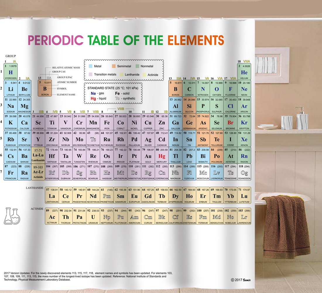 Amazon Updated Periodic Table Of Elements Shower Curtain Pvc