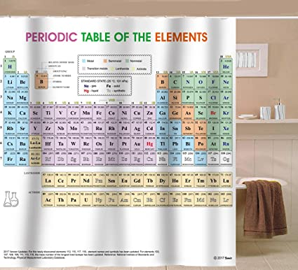 Amazon updated periodic table of elements shower curtain pvc updated periodic table of elements shower curtain pvc free odorless non toxic fabric urtaz Image collections