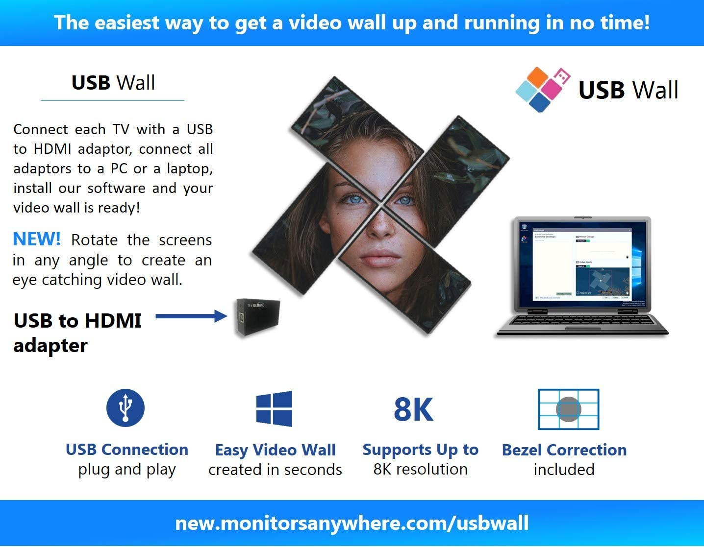 HDMI over USB Create a video wall using a standard PC or laptop align your screens in any angle and any layout USB to HDMI ThinGlobal MiniPoint USB adaptor USB Wall