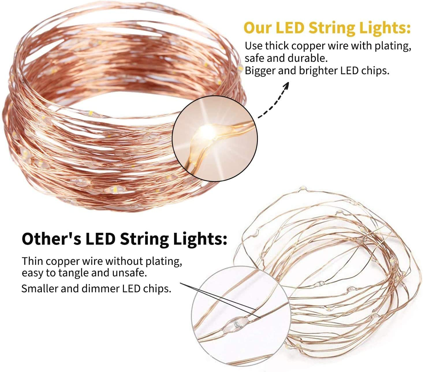 TuoPuLife 2 Pack Solar String Lights Outdoor 39ft 120 LEDs Solar Lights With Extra Battery IP65 Waterproof Copper Wire 8 Modes Fairy Lights for Party Decorations Wedding Garden Patio Warm White