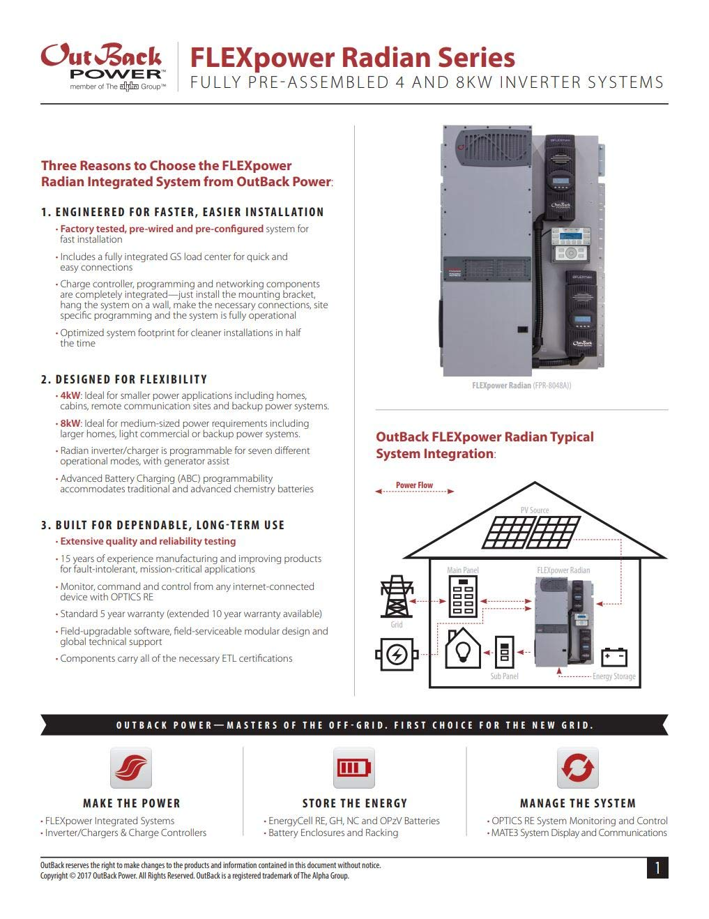 Outback Radian Inverter Wiring Diagram. For Solar Battery Box Wiring on