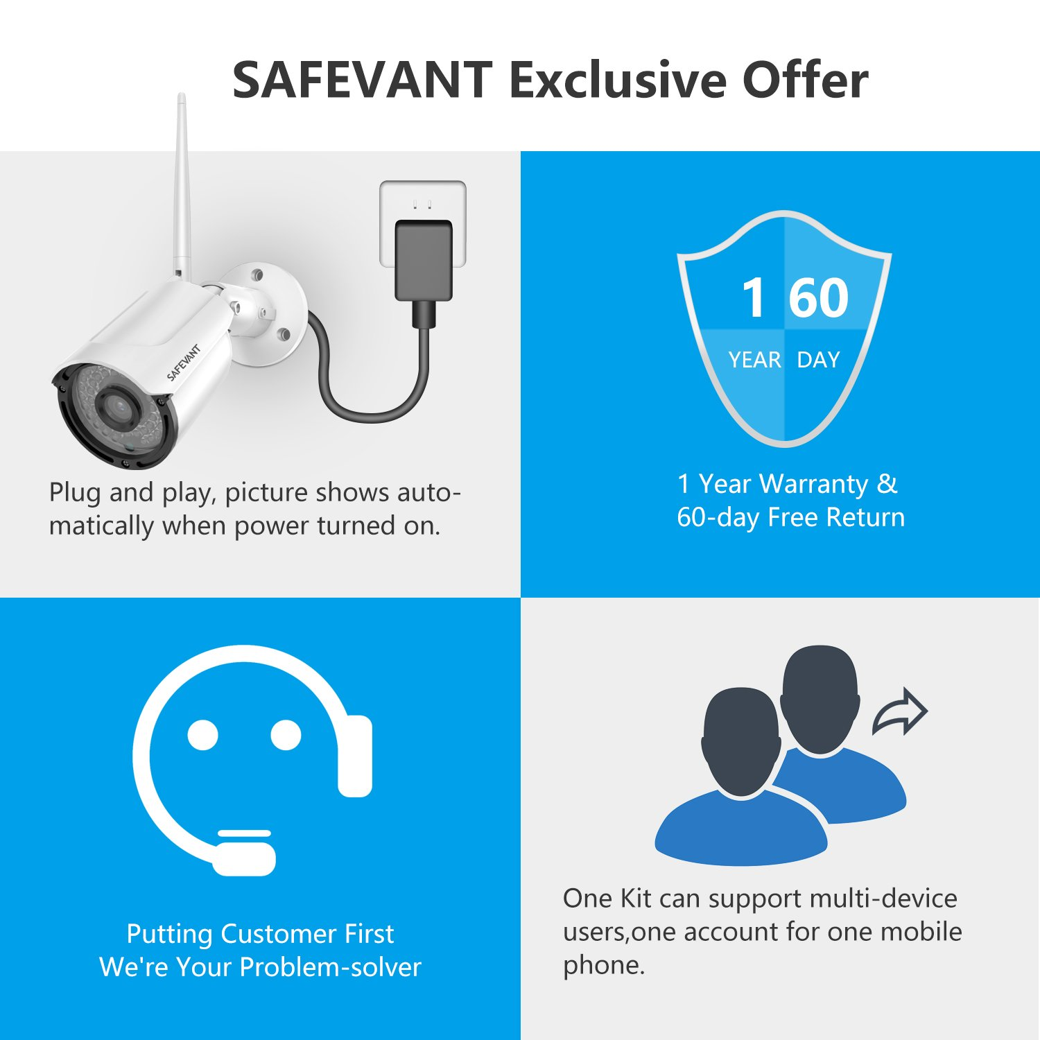 1080P NVR Security Camera System Wireless,Safevant 8CH 1080P Wireless Home Security Camera System 1TB Hard Drive ,8PCS 960P Indoor Outdoor IP66 Wireless Security Cameras,P2P,No Monthly Fee