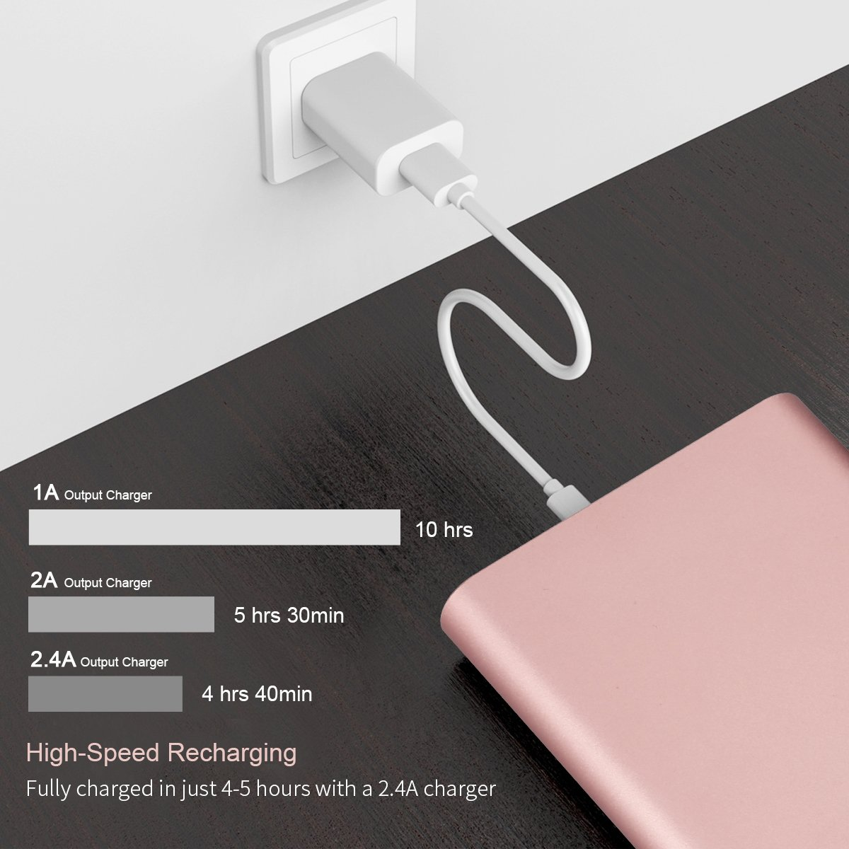 FLOUREON 12,000mAh Lighting Power Bank Portable Phone Charger External Battery Charger with High-Speed Lighting Type C Input/Output, 3A Fast Charging for iPhone 8/ 8 Plus/ X/ 7/ 6s, iPad and Samsung Galaxy S8/ S7/ S6 and More (Rose Gold)