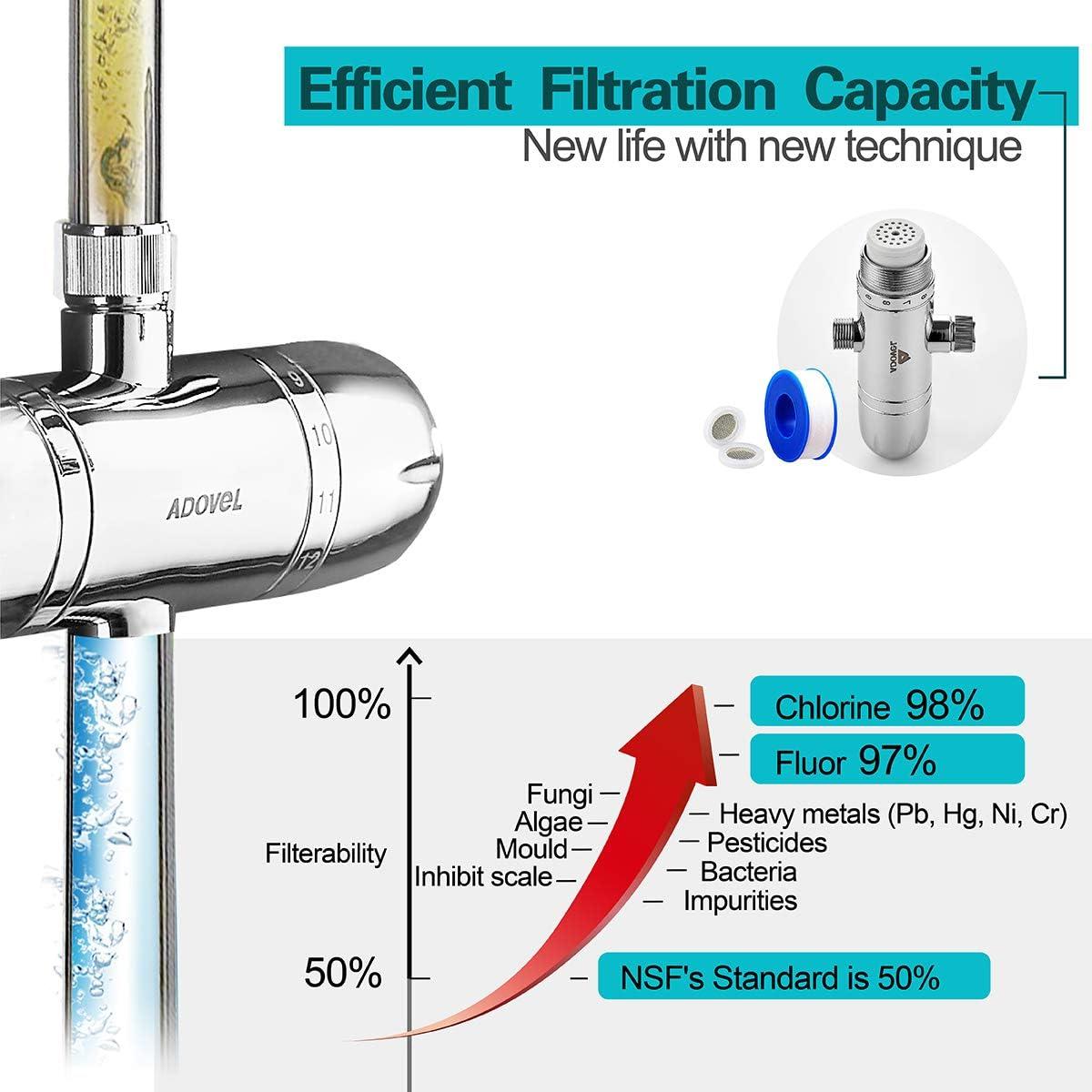 Elimination du Calcium Ramollir l/'Eau Dure Fluorure Bact/éries M/étaux Lourds Mini mod/èle Economie d/'espace Adovel 2019 Professional Chlorine Removal Shower Filtre