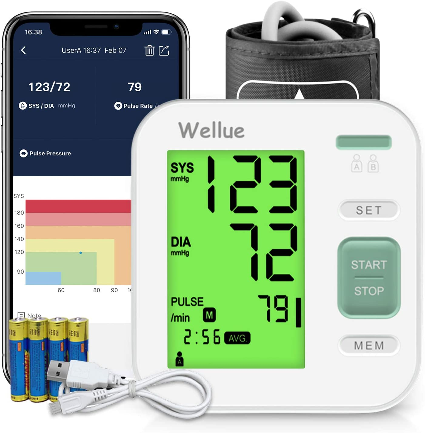 Wellue Blood Pressure Monitor Upper Arm for Home Use - Automatic Blood Pressure Machine, Unlimited Memories and Sharing in APP, Irregular Heartbeat Detection - Blood Pressure Monitor Cuff Kit