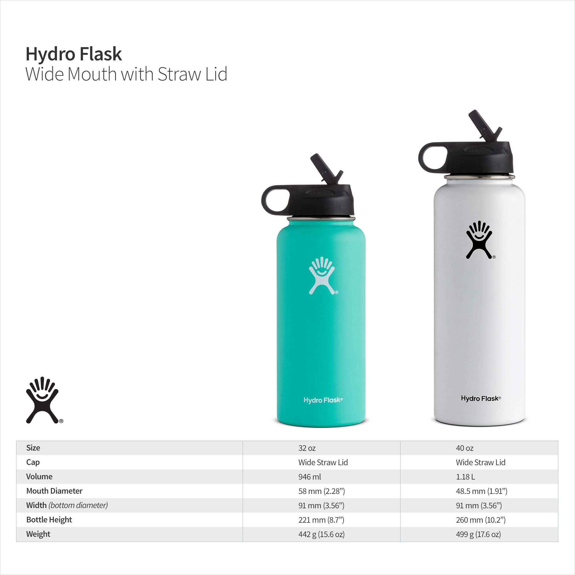 Hydro Flask Vacuum Insulated Stainless Steel Water Bottle Wide Mouth with Straw Lid (Pacific, 32-Ounce) by Hydro Flask (Image #3)