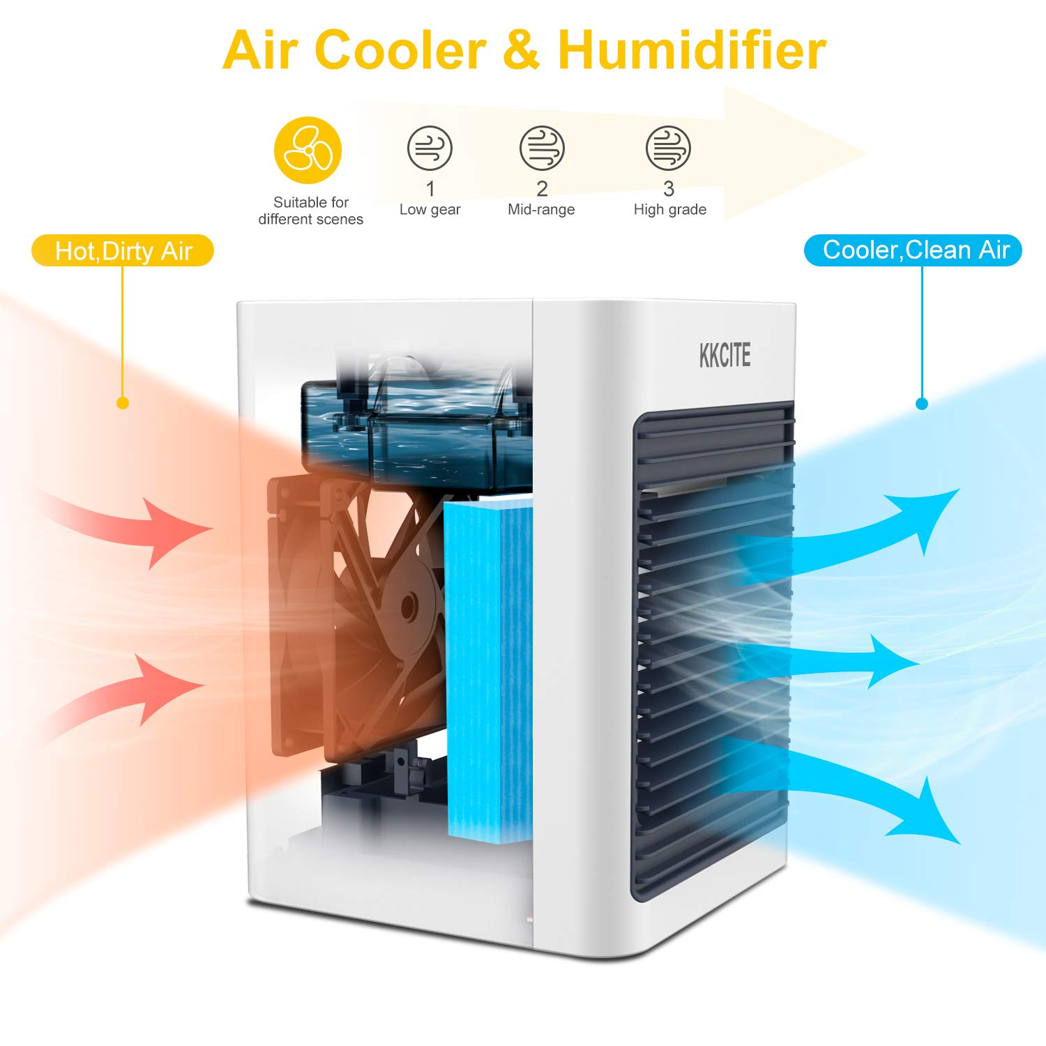 KKCITE Portable Air Cooler,3 in 1 Air Cooler,Humidifier,Purifier,Mini Air Conditioner Fan Noiseless evaporative Cooler Mobile Air Conditioner,Touch Control 3 Speed Fan for Home Office car Outdoor