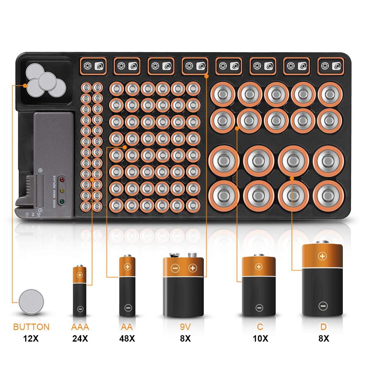 Battery Organizer Storage Case with No Lid Snap, Portable Battery Tester, Just the Right Size Slot with Wall-mounted Design,Holds 110 Batteries Various Sizes for AAA, AA, 9V, C, D and Butt by TC Camel