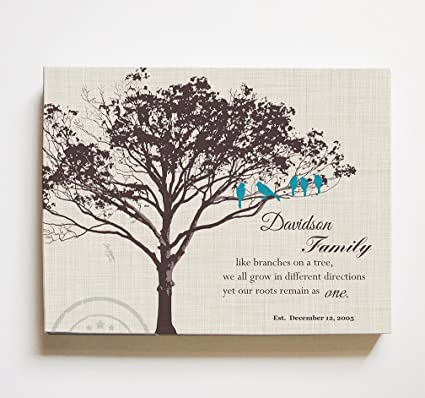 MuralMax - Personalized Family Tree Canvas & Lovebirds, Romantic Lovebirds  & Inspirational Quote Wall Decor - Gifts for Parents Wedding Anniversary ...