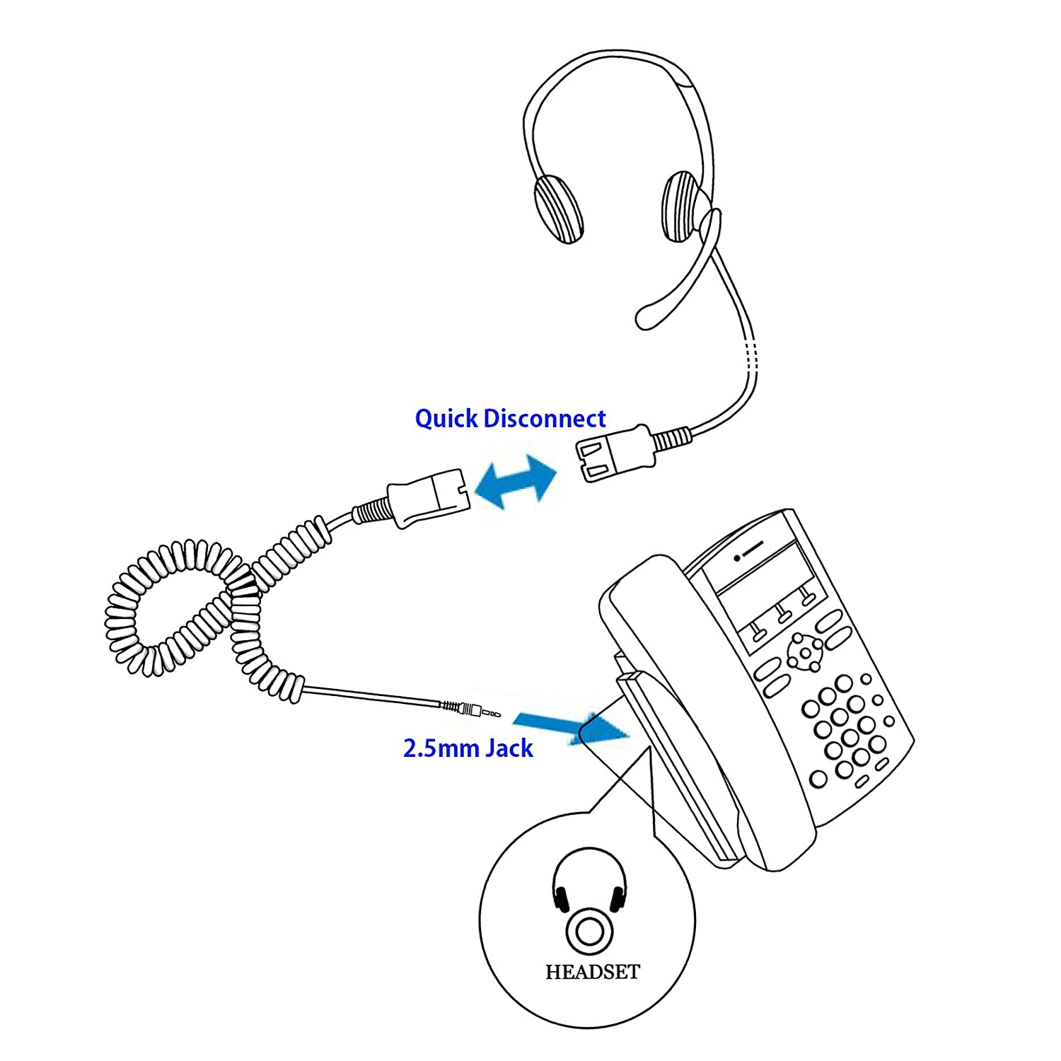 amazon 2 5mm headset package best pro noise cancel binaural USB Cable Pinout Diagram amazon 2 5mm headset package best pro noise cancel binaural office headset 2 5mm headset cord patible with plantronics qd electronics