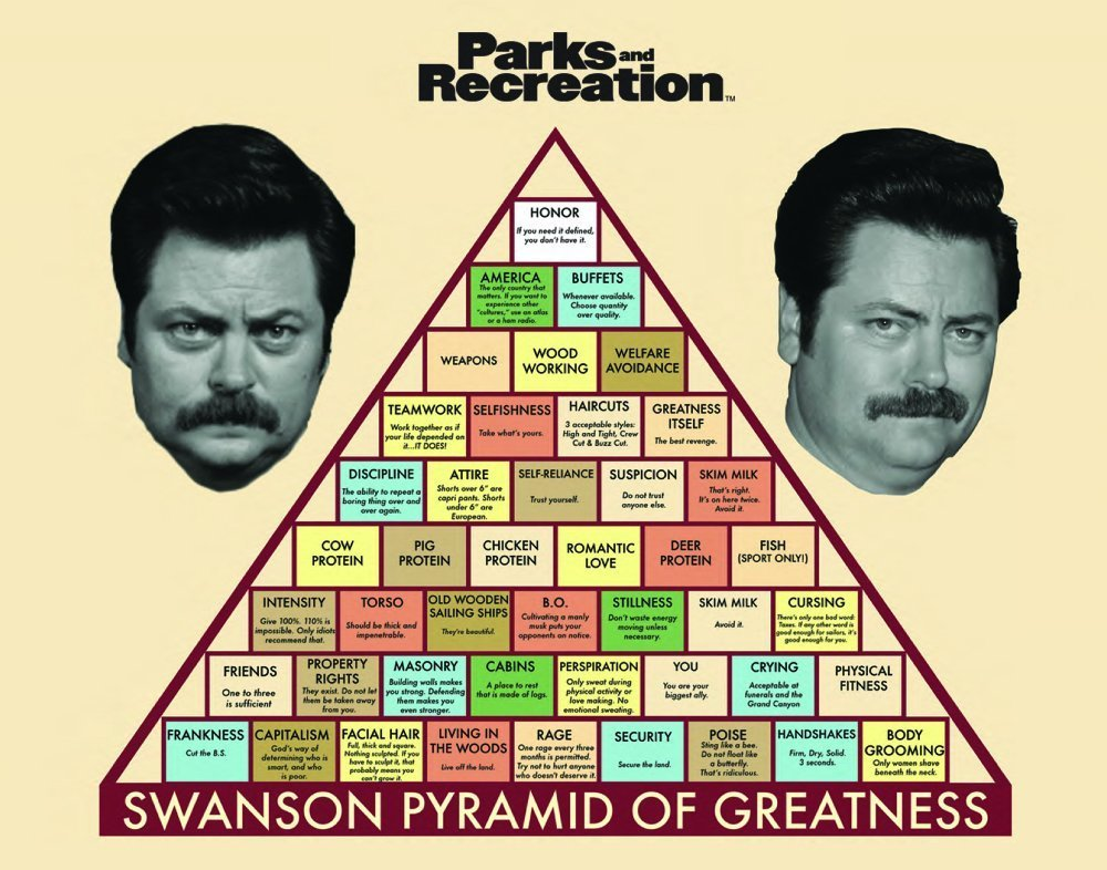 Culturenik Parks and Recreation Ron Swanson Pyramid Workplace Comedy TV Television Show Poster Print, Unframed 11x14 182-390