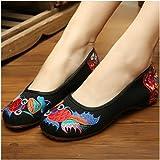 Les Chaussures Floraux Chinoise pour les femmes Les ballerines broderie multicolore plat boedee belles chaussures