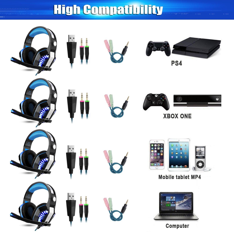 ARINO GM-2 Gaming Headset Over-Ear Kopfhörer mit LED Licht und Mikrofon für PS4 PC Xbox One Handy Spiele, Klangvolle Bässe Schwarz-Blau