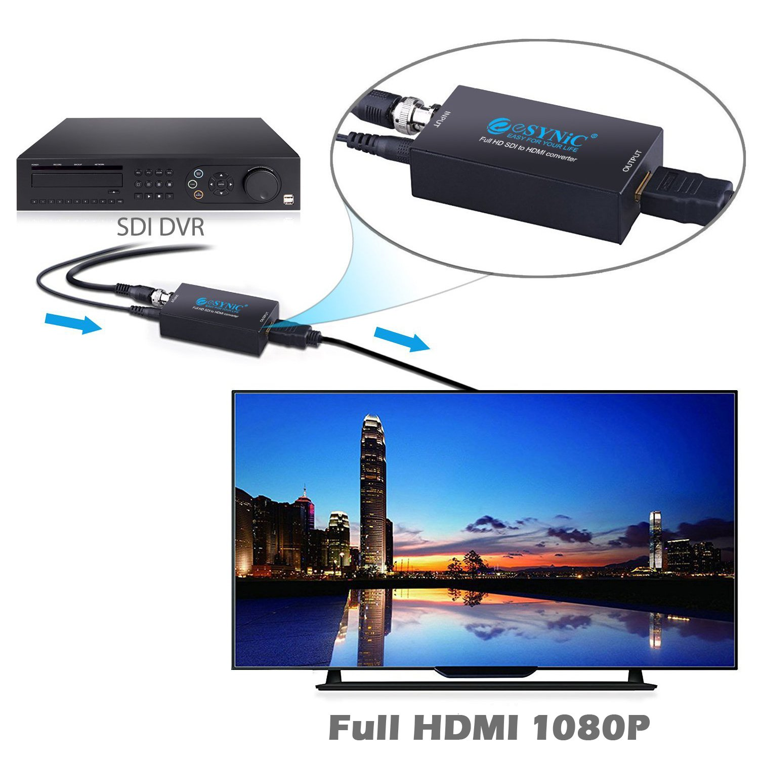 Esynic Sdi To Hdmi Converter Mini 3g Adapter Driver Sending Signals Over A Coaxial Cable Electrical Engineering Full Hd 1080p Hdtv Audio Supports Sd And Display On Monitor Electronics