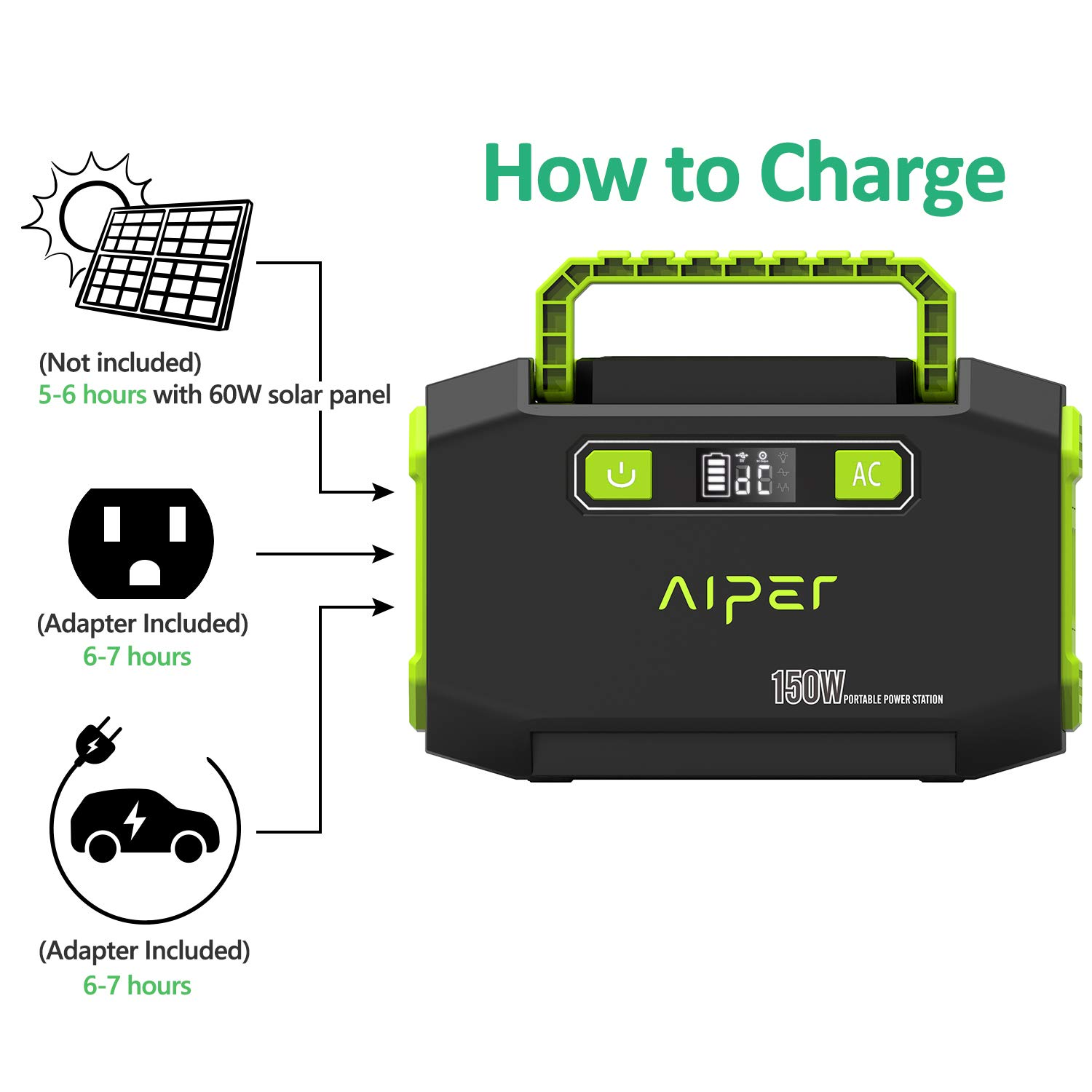 AIPER Portable Power Station 167Wh 45000mAh Solar Generator Lithium Battery Backup Power Supply with Dual 110V AC Outlet, 3 DC Ports, 2 USB Outputs for Home Emergency Camping CPAP Outdoors by AIPER (Image #5)